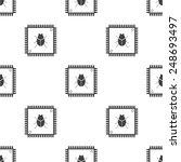 cpu pattern