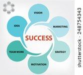 success diagram template | Shutterstock .eps vector #248754343