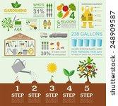 garden work infographic... | Shutterstock .eps vector #248909587