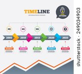 timeline infographic with... | Shutterstock .eps vector #249034903