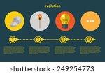 evolution concept. infographics ... | Shutterstock .eps vector #249254773