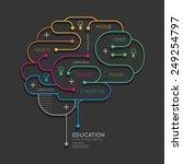 flat linear infographic... | Shutterstock .eps vector #249254797