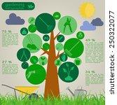 Garden Work Infographic...