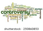 word cloud related to... | Shutterstock .eps vector #250860853