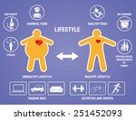 healthy lifestyle | Shutterstock .eps vector #251452093