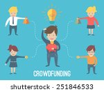 crowdfunding concept infographic | Shutterstock .eps vector #251846533