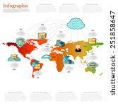 information storage infographic ... | Shutterstock .eps vector #251858647