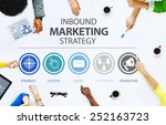 Small photo of Inbound Marketing Strategy Advertisement Commercial Branding Concept