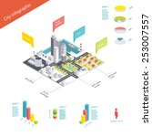 isometric city infographic | Shutterstock .eps vector #253007557