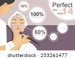 girl in a beauty salon makes a... | Shutterstock .eps vector #253261477
