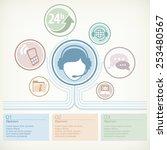 customer service infographic...   Shutterstock .eps vector #253480567