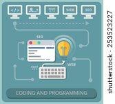 web optimization  programming ... | Shutterstock .eps vector #253523227