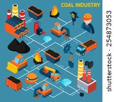 coal industry isometric... | Shutterstock .eps vector #254873053