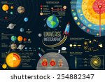set of universe infographics  ...