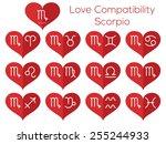 love compatibility   scorpio....