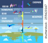 atmosphere layers infographics... | Shutterstock .eps vector #255623167