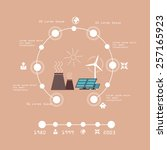 ecology concept vector... | Shutterstock .eps vector #257165923