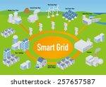 smart grid image illustration | Shutterstock .eps vector #257657587