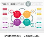 web template for circle diagram ... | Shutterstock .eps vector #258060683