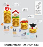personal money saving planning... | Shutterstock .eps vector #258924533