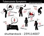 Tuberculosis Symptoms   Chroni...