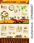 agriculture and farming... | Shutterstock .eps vector #259688687