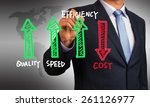 businessman drawing quality... | Shutterstock . vector #261126977