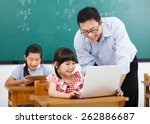 Teacher Teaching The Computer...
