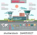 Airport Infographics With Plac...