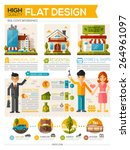 real estate infographic flat... | Shutterstock .eps vector #264961097