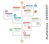 tree diagram template  vector... | Shutterstock .eps vector #265004357