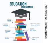 education infographics template ... | Shutterstock .eps vector #265039307
