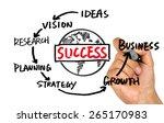 business success concept... | Shutterstock . vector #265170983