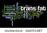 word cloud with terms related... | Shutterstock .eps vector #266551487