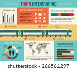train and railway infographic.... | Shutterstock .eps vector #266561297