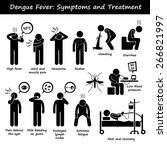dengue fever symptoms and... | Shutterstock . vector #266821997