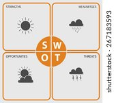 swot analysis table    weather... | Shutterstock .eps vector #267183593
