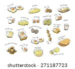 variety international egg menu... | Shutterstock . vector #271187723