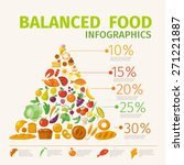 balanced food infographic... | Shutterstock .eps vector #271221887