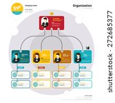 organization chart  coporate... | Shutterstock .eps vector #272685377