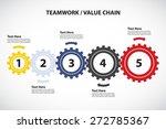 Teamwork   Value Chain   5...