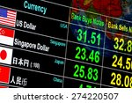 Stock photo currency exchange rate on digital led display board in global background 274220507