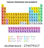 periodic table of the elements  ...