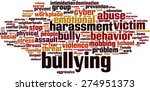 Bullying Word Cloud Concept....