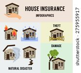 Home Insurance Layout Template...