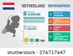 netherland infographics ...   Shutterstock .eps vector #276717647