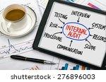 internal audit flowchart | Shutterstock . vector #276896003