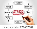 stress management mind map ... | Shutterstock . vector #278657087