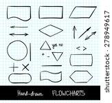 hand drawn vector flowchart... | Shutterstock .eps vector #278949617