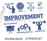 improvement. chart with... | Shutterstock .eps vector #279454157